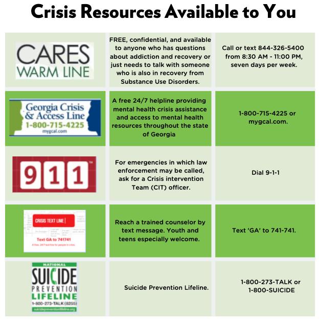 Crisis Resources